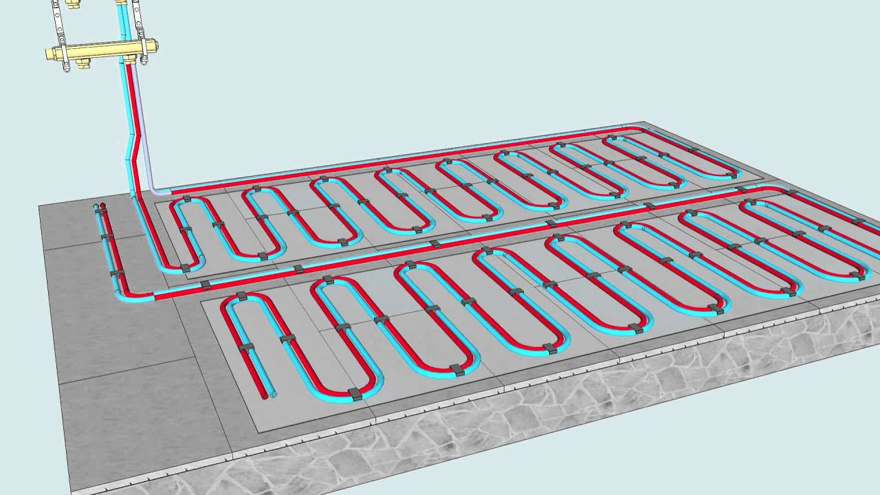Low Profile Water Underfloor Heating The Contraflow 8mm