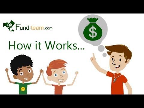 See how Fund-Team.com easily helps teams exceed their fundraising targets