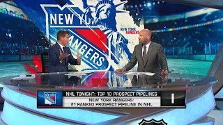 Prospect Pipeline:  Rangers are named No.1 in Prospect Pipeline  Aug 9,  2019