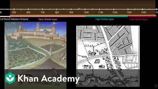 Khan Academy - General Science Knowledge