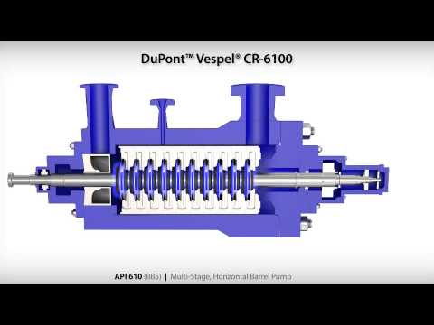 DuPont™ Vespel® CR-6100 Wear Rings in API610 (BB5) Multi-stage, Horizontal Barrel Pump
