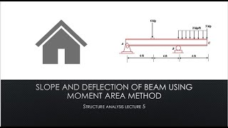 Moment area method to find the slope and deflection of beam Urdu /hindi