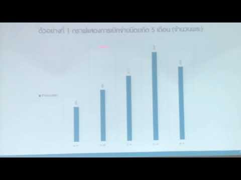 Data Visualization ในรูปแบบ Info graphics ด้วย Microsoft PowerPoint | EP.5