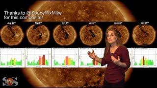 The Promise of Parker Solar Probe: Solar Storm Forecast 01-17-2019
