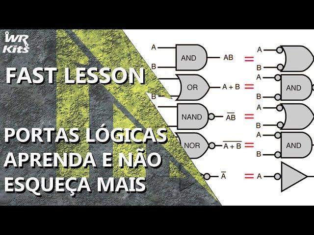 PORTAS LÓGICAS APRENDA E NÃO ESQUEÇA NUNCA MAIS (DICA INCRÍVEL!)