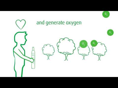 CLIMATE POSITIVE CO2 FOR SPARKLING WATER MAKERS – AGA