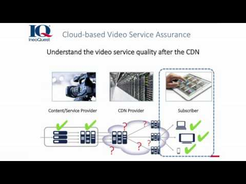 Broadband Technology Report's IneoQuest's Cloud-Based Video Service Assurance Solution