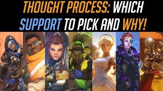 Thought Process: Supports
