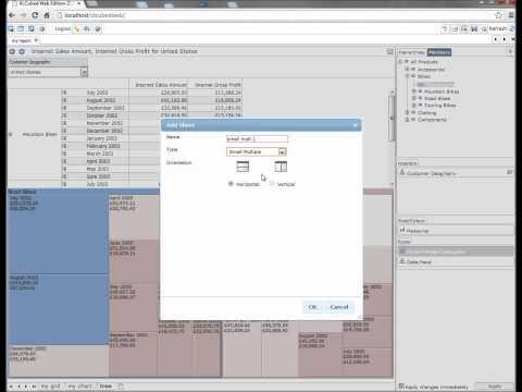 v7.5 Web Analytics Visualisation