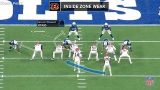 Joe Mixon is a Perfect Fit for Zac Taylor's offense |  NFL Breakdowns Ep 134