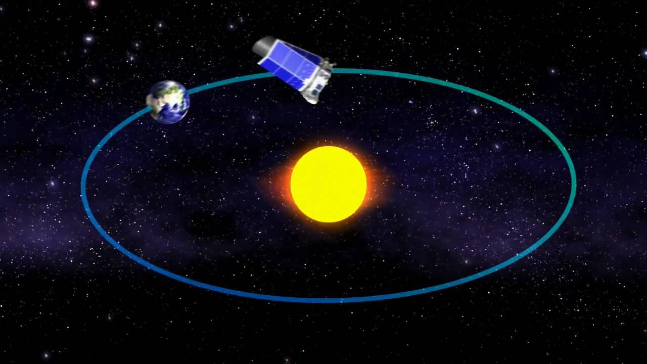 Kepler's Orbit Around The Sun [720p] - YouTube
