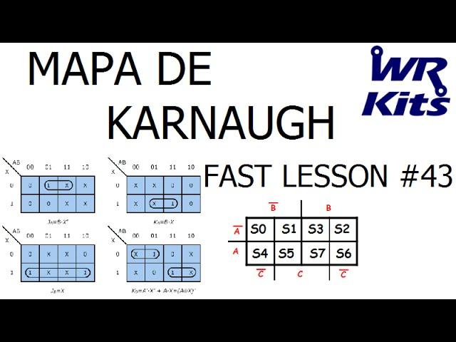 MAPA DE KARNAUGH | Fast Lesson #43