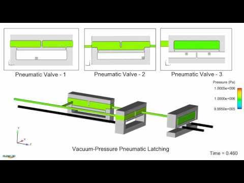 Microfluidic Circuit – Pneumatic Latching Valve