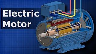 How Electric Motors Work - 3 phase AC induction motors  ac motor