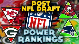 The Official Offseason 2021 NFL Power Rankings (POST NFL DRAFT) || TPS