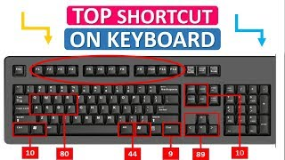 The Best use of FUNCTION KEYS   Computer And Laptop shortcut key   Keyboard SHORTCUT.