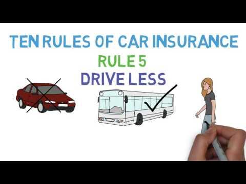How to Get Car Insurance (Car Shopping Basics 4/5)