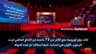 Arabic and English Think Music from Jeopardy!