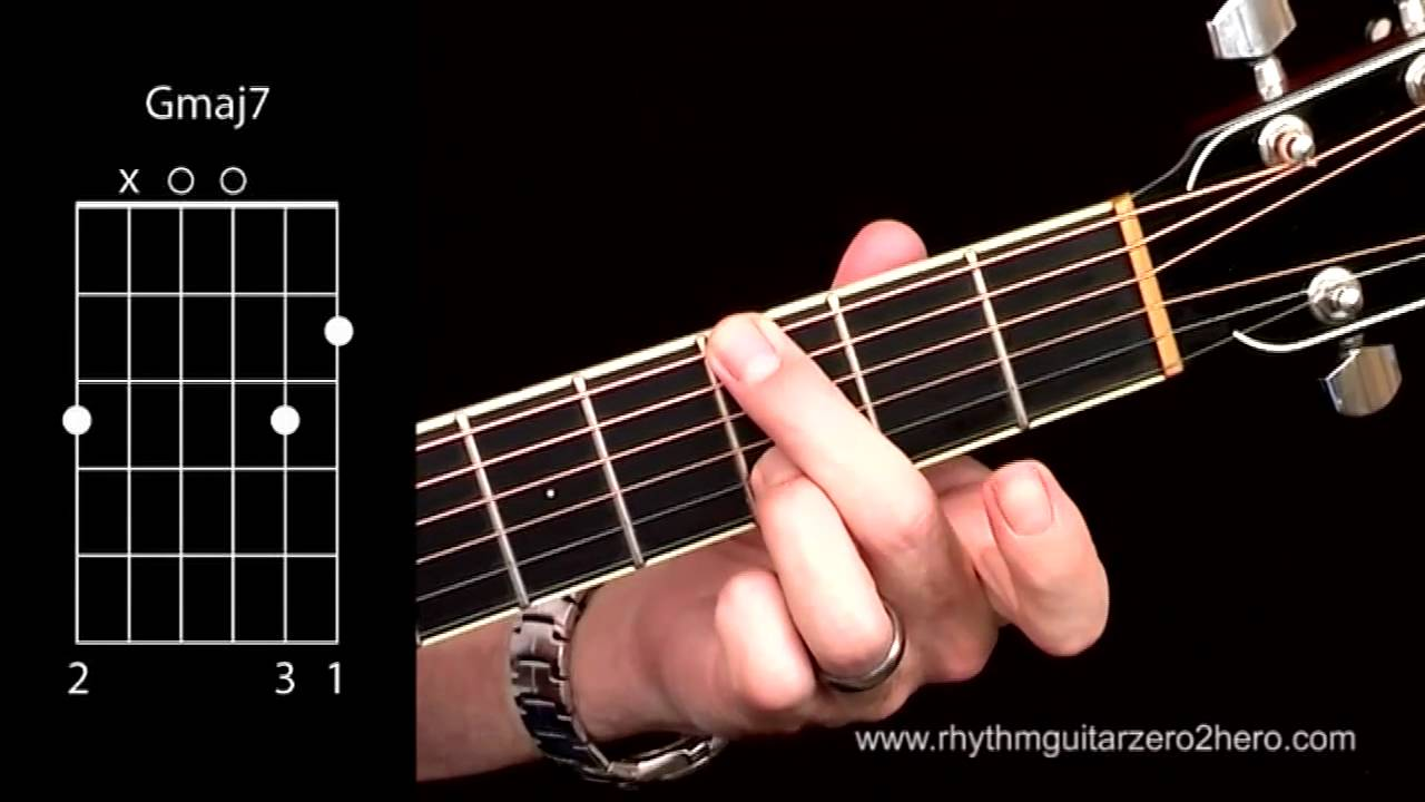 acoustic guitar chords learn to play g major 7 youtube. Black Bedroom Furniture Sets. Home Design Ideas