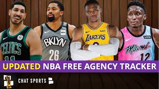 NBA Free Agency Tracker Day 3: Spencer Dinwiddie To Wizards Completes 5-Team Russell Westbrook Trade