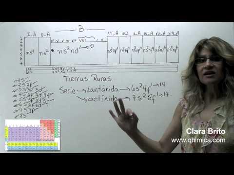 Tabla Periódica 3