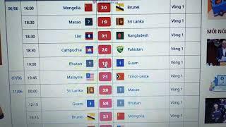 Lịch thi đấu vòng loại world cup 2022 châu á