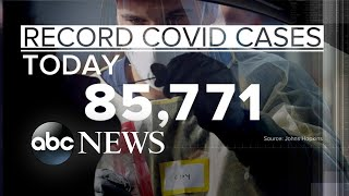 85,000 new COVID-19 cases reported in US | WNT
