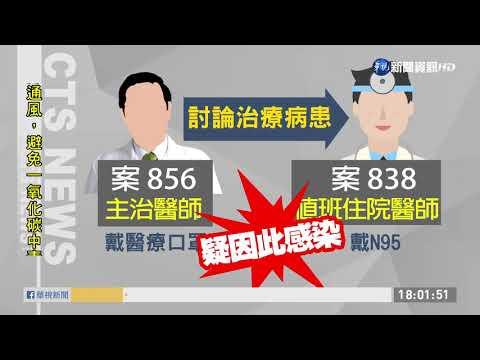 醫院群聚擴大! 1醫師「戴口罩」仍染疫|華視新聞 20210117