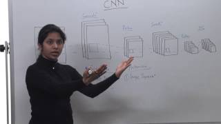 Introduction to Convolutional Neural Networks (CNN)