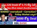 YES BANK STOCK, Rbl bank stock, sail rakesh jhunjhunwala, JUST DAIL STOCK