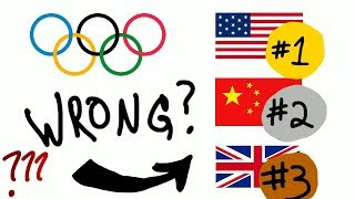 Which countries REALLY win the Olympics?