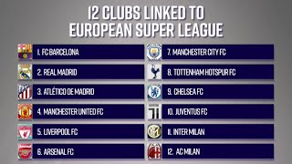 Is The European Super League Happening?