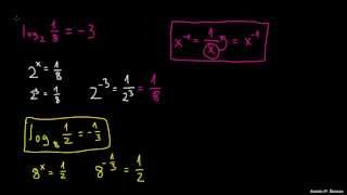 Primeri logaritmov 2