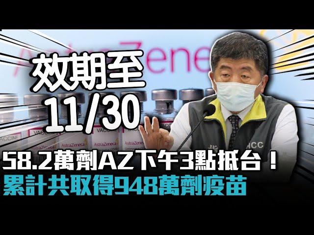 【有影】單日打29.5萬人新高!台灣疫苗涵蓋率破全球平均 AZ又到貨58萬劑