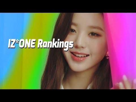 IZ*ONE Rankings