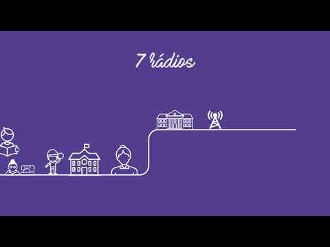 Rede Salesiana Brasil -Vídeo institucional 2020