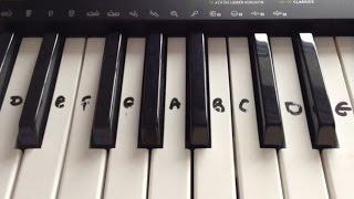 Happy Birthday Keyboard/Piano Tutorial EASY