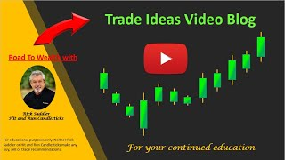 Road To Wealth trade plan & Ideas for today | 9-21-20
