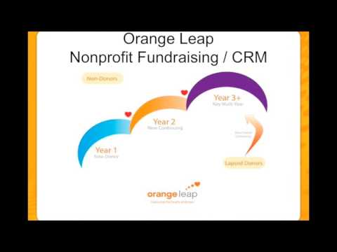 Webinar: Capturing the Heart of Your Donor
