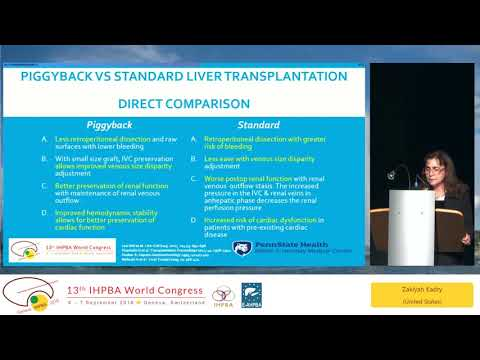 DEB07.1 Piggyback vs Standard Liver Implantation