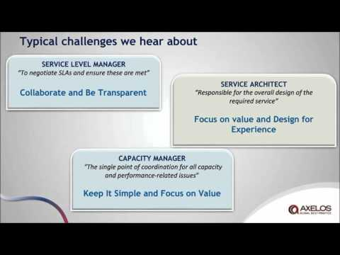 ITSM Challenges and Training Benefits
