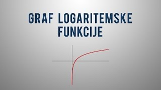 Graf logaritemske funkcije