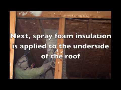 Net Zero USA Spray Foam Installation
