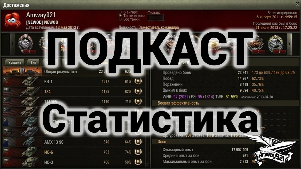 Подкаст - Статистика