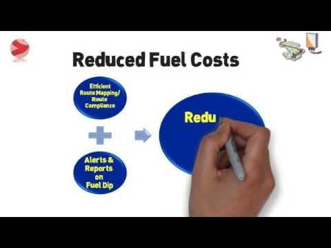 5 GPS Vehicle Tracking Benefits