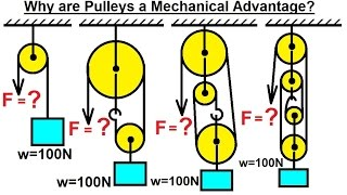Mechanical Engineering: Particle Equilibrium (11 of 19) Why are Pulleys a Mechanical Advantage?