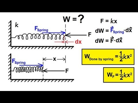 Physics mechanics work energy and power 9 of 20 work done by a
