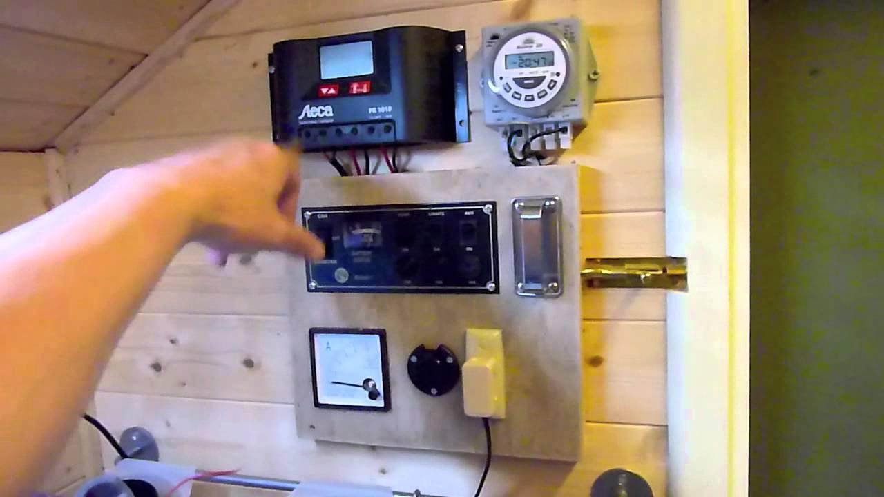 Panel Led Solar Light Kit