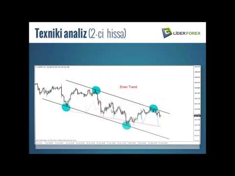 Onlayn Web Seminar - Texniki analiz 2-ci hissə