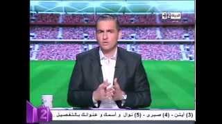 الملاعب اليوم - غضب إيطالى بسبب تصريحات أبو تريكة عن النجم محمد صلاح